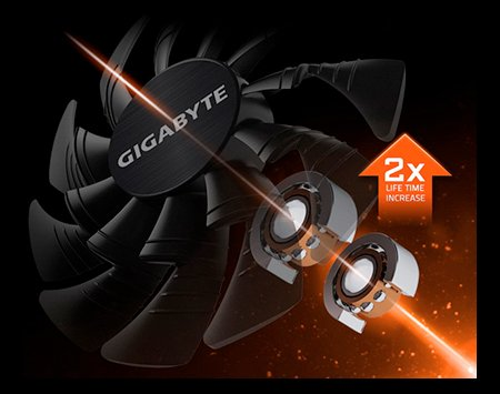 GIGABYTE GTX 1080 Xtreme Gaming WATERFORCE 8G